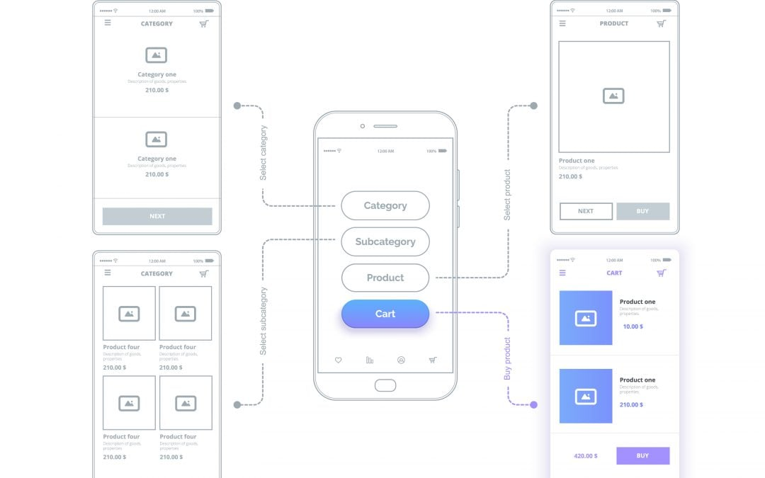 Top Mobile App Development Tools